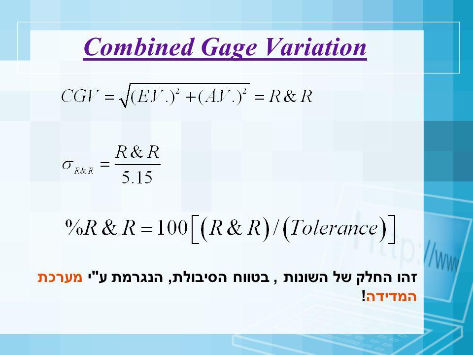 Combined Gage Variation זהו החלק של השונות, בטווח הסיבולת, הנגרמת ע