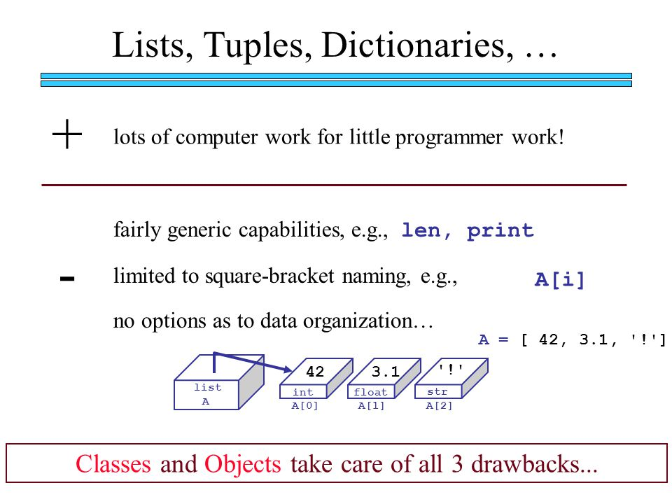 Lists, Tuples, Dictionaries, … + - lots of computer work for little programmer work.