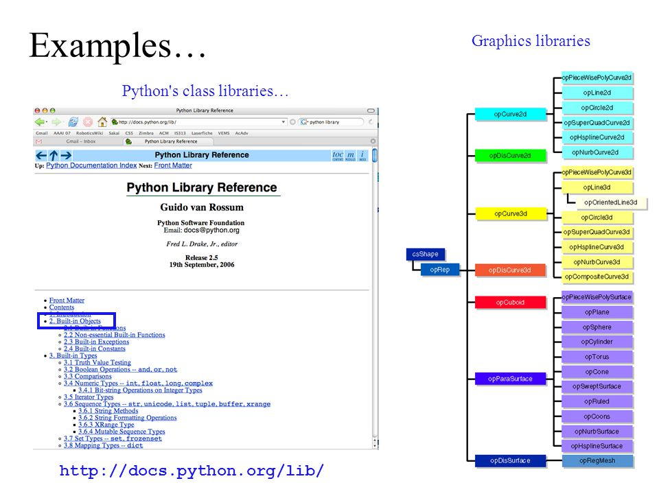Examples… Python s class libraries… Graphics libraries http://docs.python.org/lib/