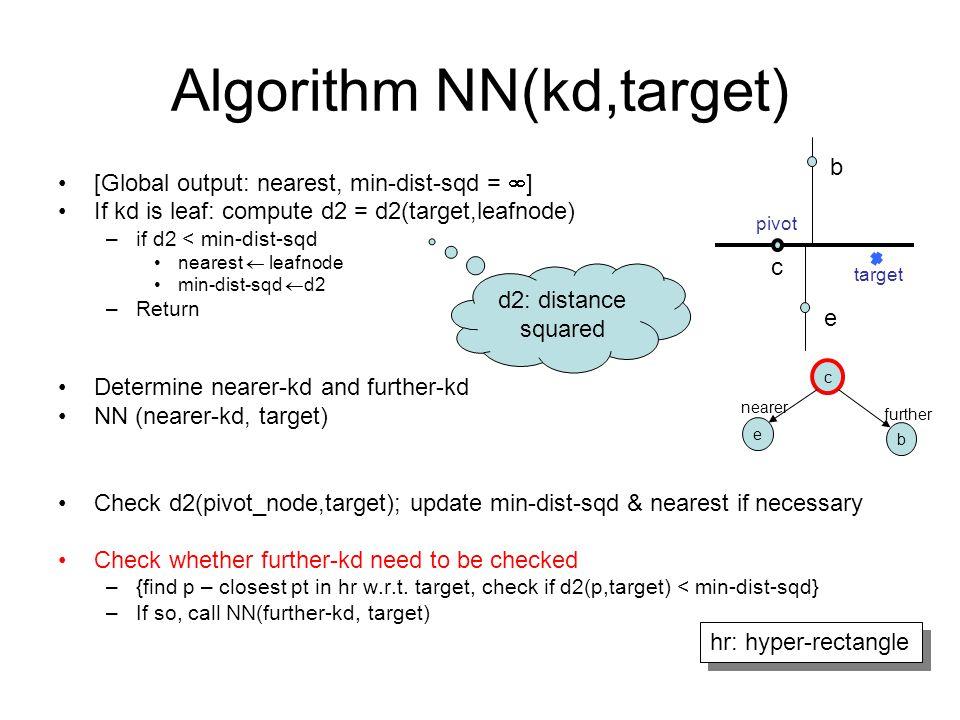 Algorithm NN(kd,target) [Global output: nearest, min-dist-sqd =  ] If kd is leaf: compute d2 = d2(target,leafnode) –if d2 < min-dist-sqd nearest  le