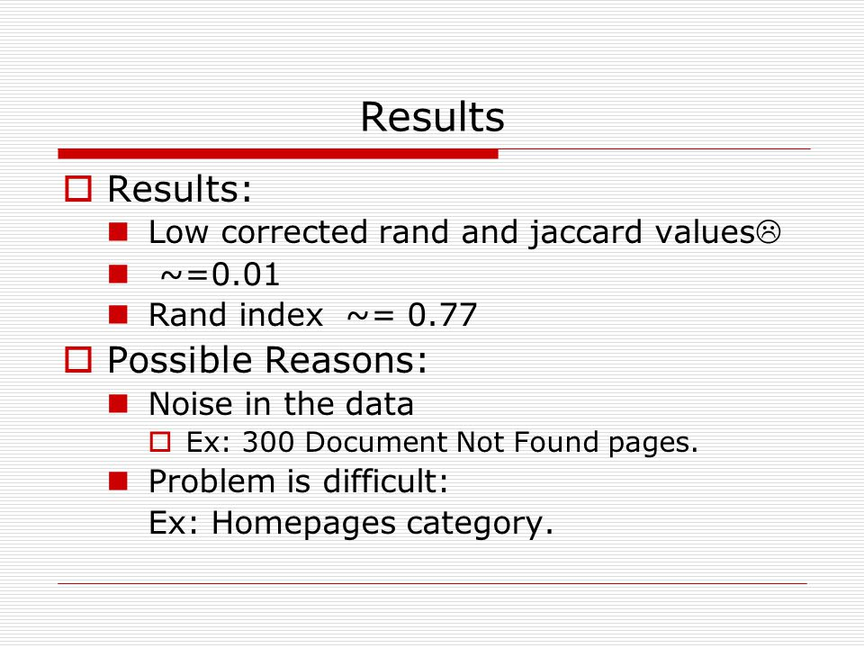 Results  Results: Low corrected rand and jaccard values  ~=0.01 Rand index ~= 0.77  Possible Reasons: Noise in the data  Ex: 300 Document Not Found pages.