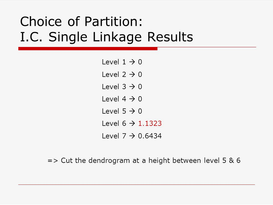 Choice of Partition: I.C.