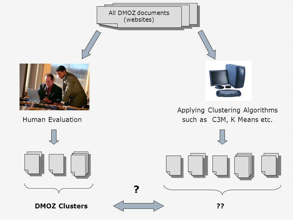 All DMOZ documents (websites) Applying Clustering Algorithms such as C3M, K Means etc.