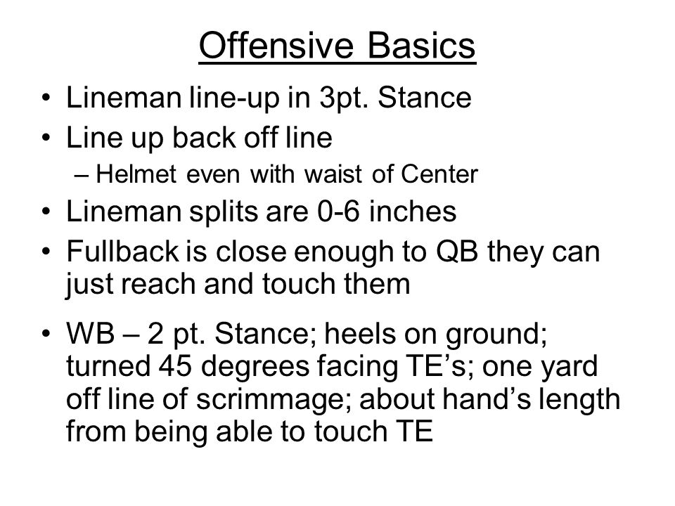 Offensive Basics Lineman line-up in 3pt.