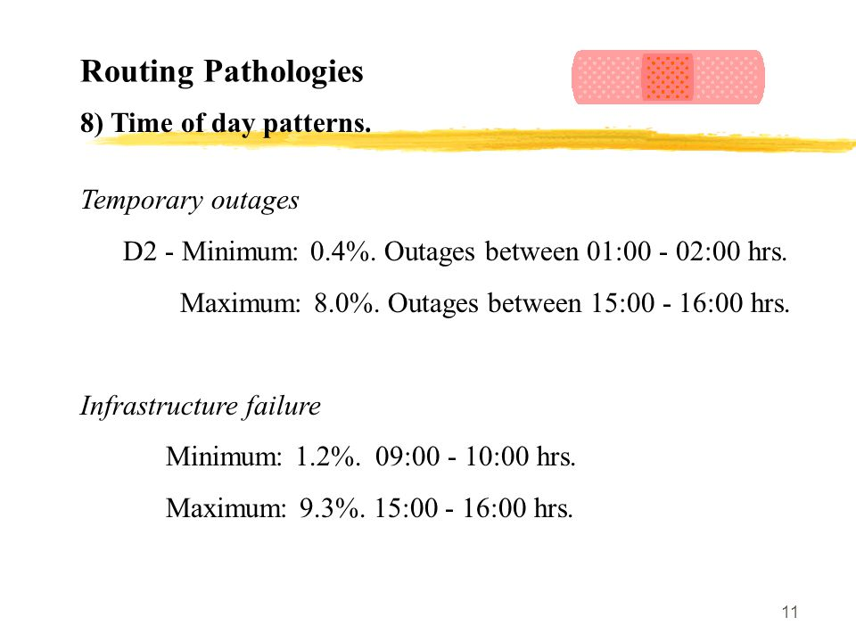 11 Routing Pathologies 8) Time of day patterns. Temporary outages D2 - Minimum: 0.4%.