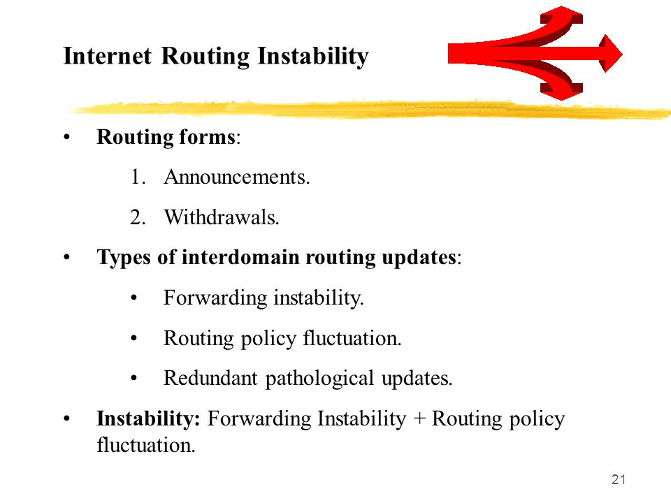 21 Internet Routing Instability Routing forms: 1.Announcements.