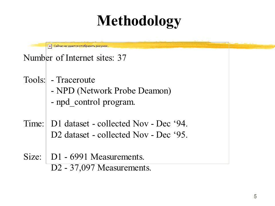 5 Methodology Number of Internet sites: 37 Tools: - Traceroute - NPD (Network Probe Deamon) - npd_control program. Time: D1 dataset - collected Nov -