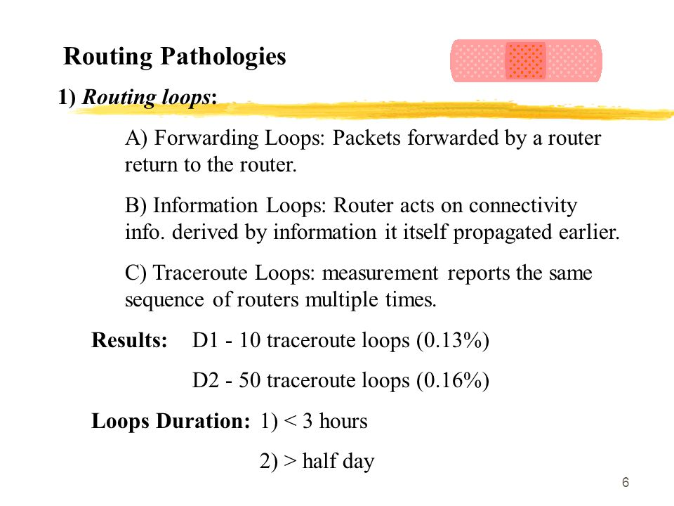6 Routing Pathologies 1) Routing loops: A) Forwarding Loops: Packets forwarded by a router return to the router.