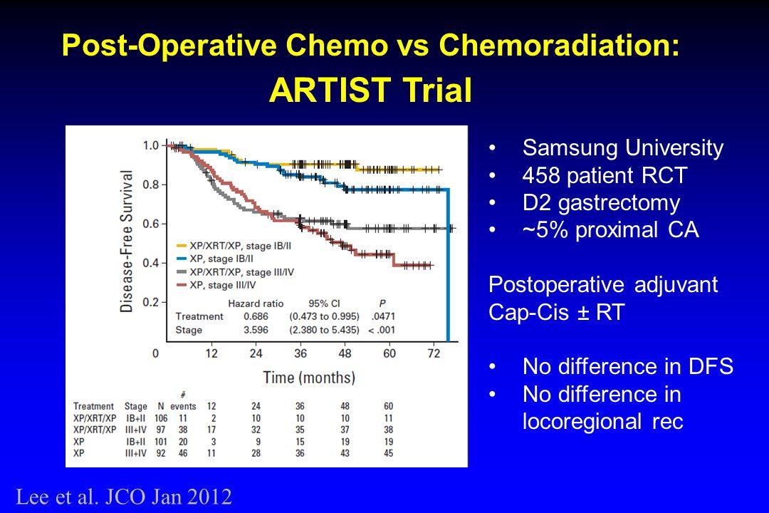 Post-Operative Chemo vs Chemoradiation: ARTIST Trial Lee et al.