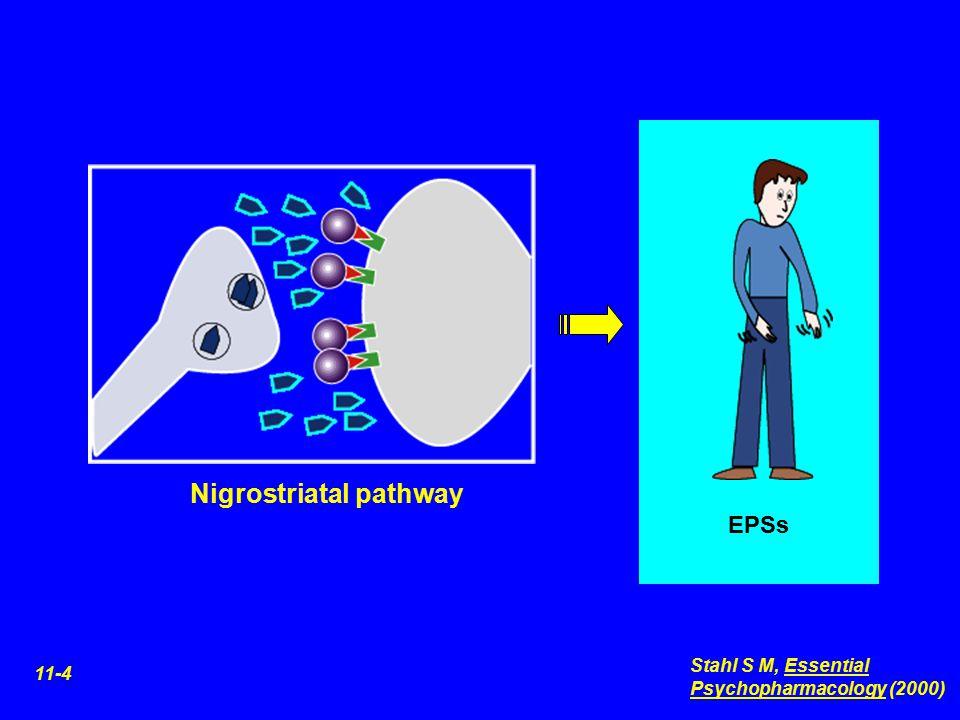 5HT7 1 2 5HT2A D2 risperidone 11-39 Stahl S M, Essential Psychopharmacology (2000)