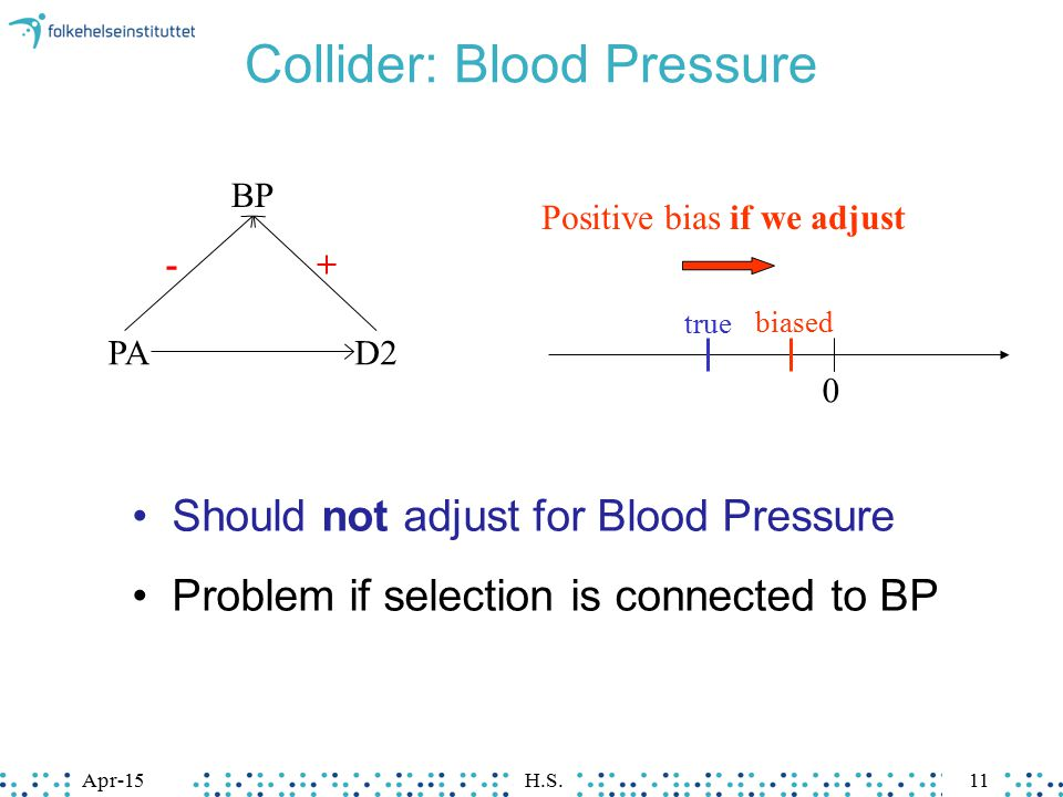 Apr-15H.S.11 Collider: Blood Pressure Should not adjust for Blood Pressure Problem if selection is connected to BP D2 PA BP +- 0 biased true Positive