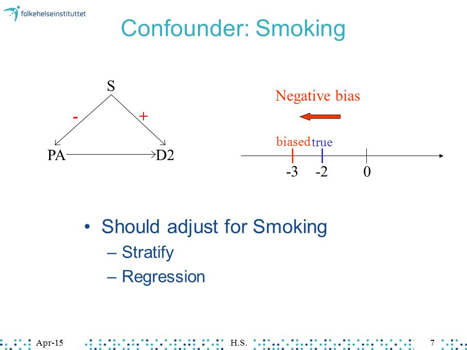 Apr-15H.S.7 Confounder: Smoking Should adjust for Smoking –Stratify –Regression D2 PA S +- 0 biased true Negative bias -2 -3