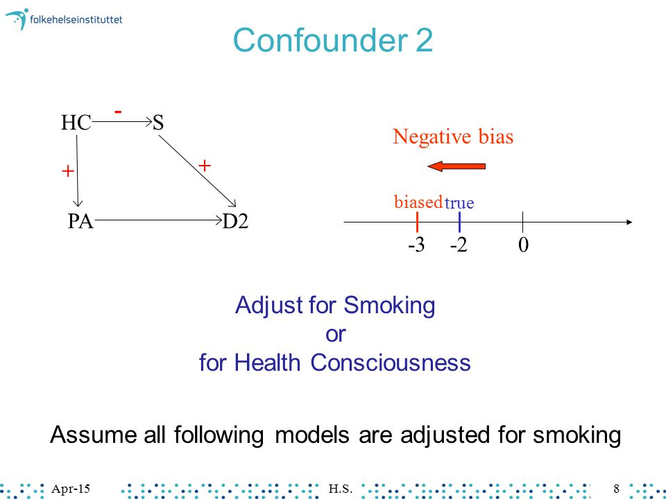 Apr-15H.S.8 Confounder 2 Adjust for Smoking or for Health Consciousness Assume all following models are adjusted for smoking D2 PA S Negative bias HC