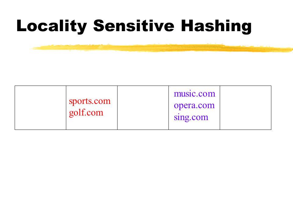 Locality Sensitive Hashing sports.com golf.com music.com opera.com sing.com