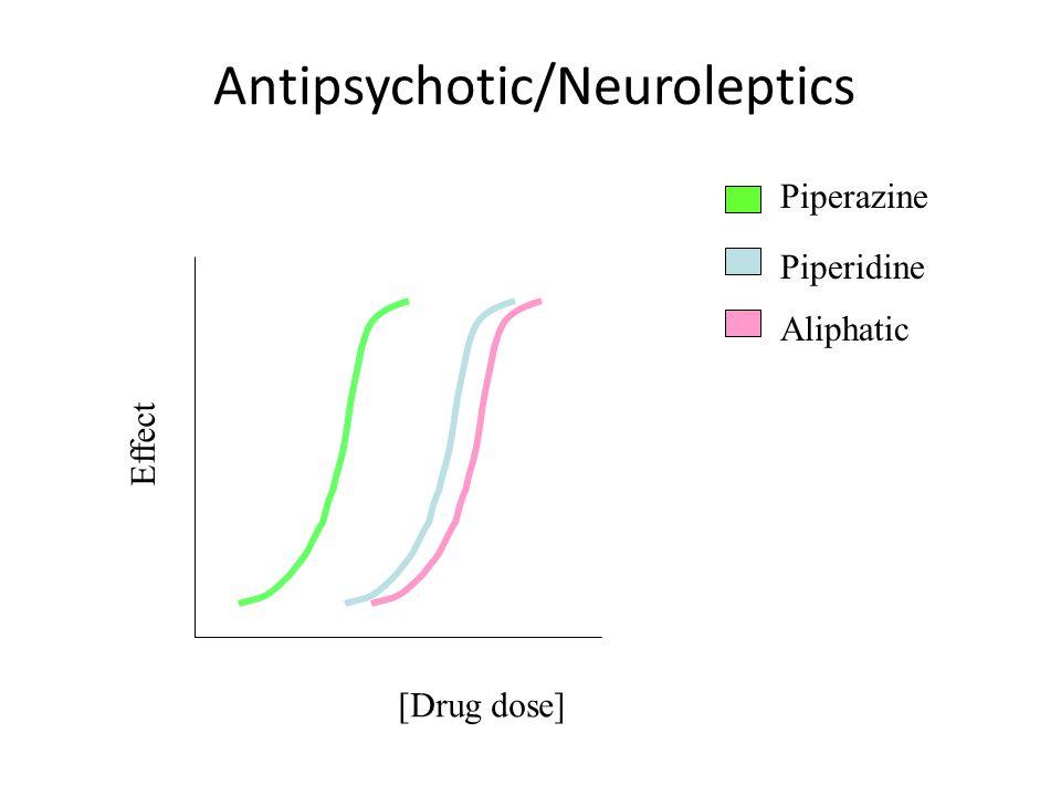 Antipsychotic/Neuroleptics [Drug dose] Effect Piperazine Aliphatic Piperidine
