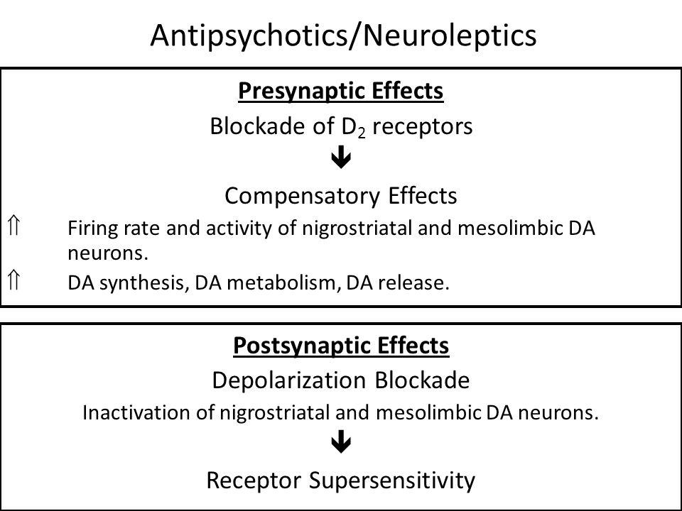 Antipsychotics/Neuroleptics Presynaptic Effects Blockade of D 2 receptors  Compensatory Effects  Firing rate and activity of nigrostriatal and mesol