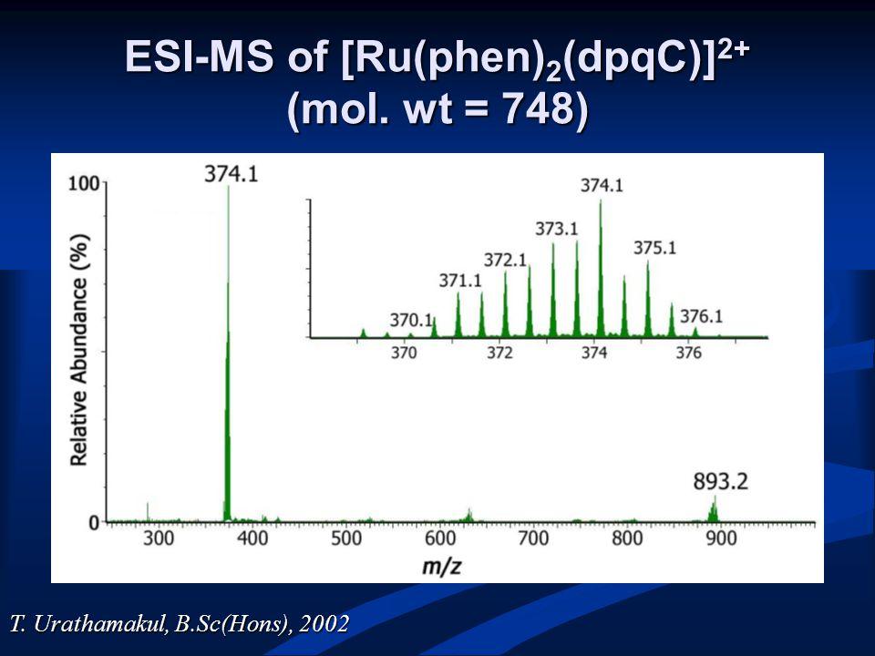 ESI-MS of [Ru(phen) 2 (dpqC)] 2+ (mol. wt = 748) T. Urathamakul, B.Sc(Hons), 2002