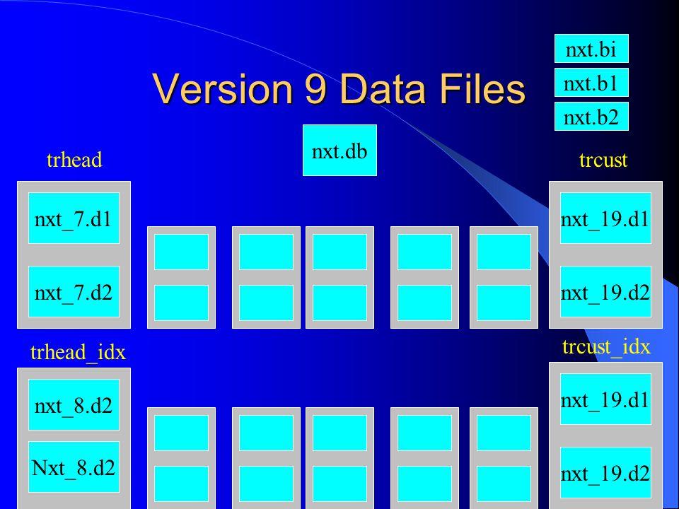 Version 9 Data Files nxt.db nxt_7.d1 nxt_7.d2 nxt_8.d2 Nxt_8.d2 nxt_19.d1 nxt_19.d2 trhead trhead_idx nxt_19.d1 nxt_19.d2 trcust trcust_idx nxt.bi nxt.b1 nxt.b2