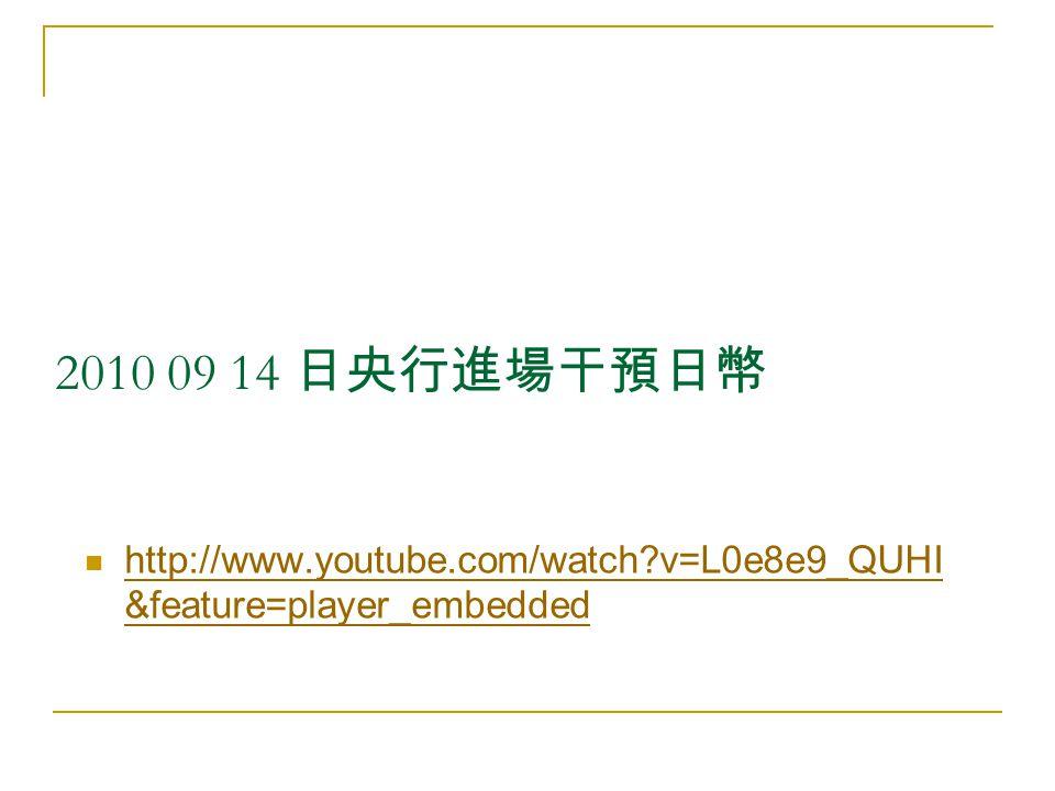 2010 09 14 日央行進場干預日幣 http://www.youtube.com/watch v=L0e8e9_QUHI &feature=player_embedded http://www.youtube.com/watch v=L0e8e9_QUHI &feature=player_embedded