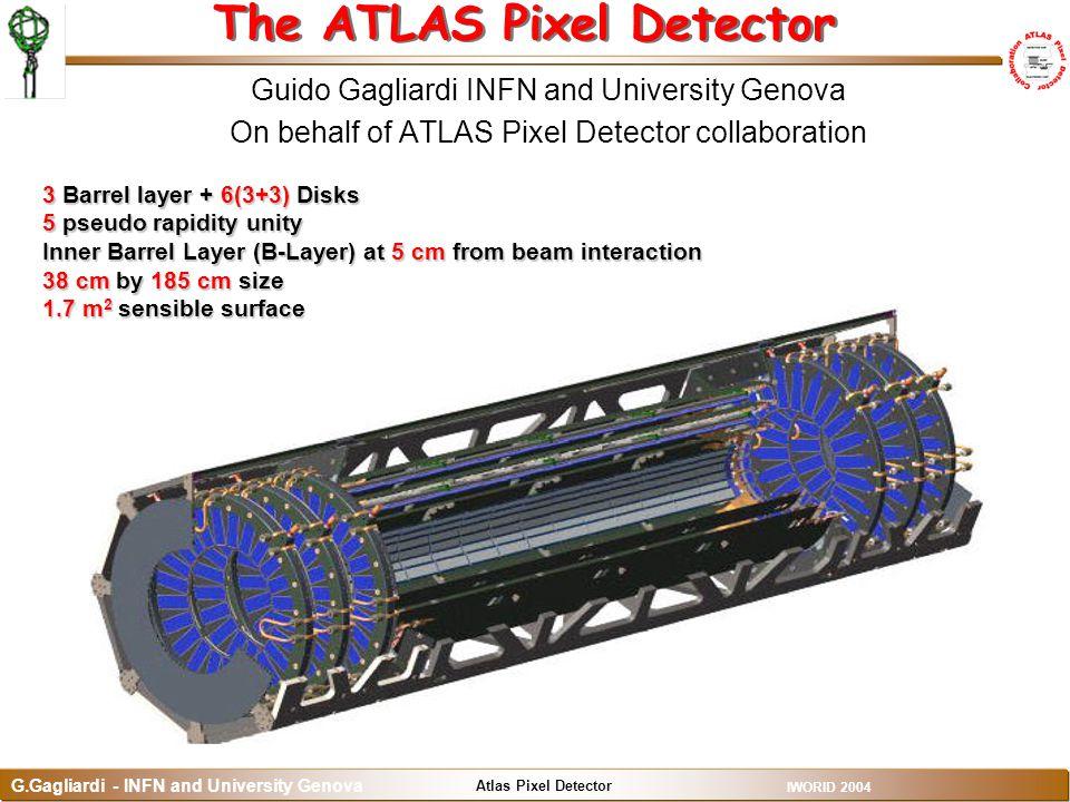 Atlas Pixel Detector G.Gagliardi - INFN and University Genova IWORID 2004 The ATLAS Pixel Detector Guido Gagliardi INFN and University Genova On behal