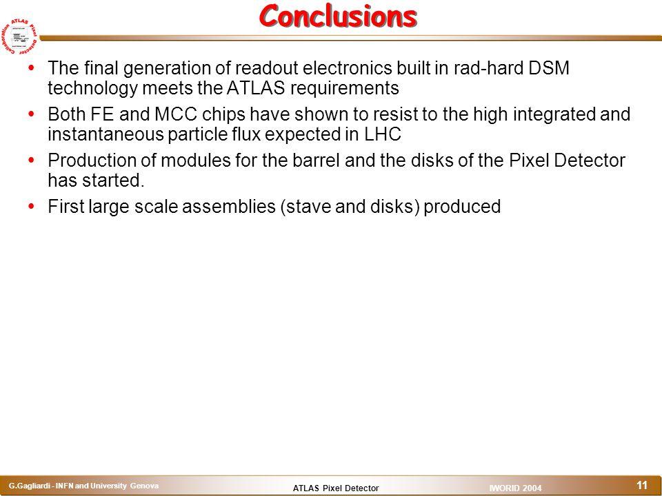 ATLAS Pixel Detector G.Gagliardi - INFN and University Genova IWORID 2004 11 Conclusions  The final generation of readout electronics built in rad-ha