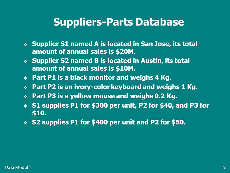 Data Model 112 Suppliers-Parts Database  Supplier S1 named A is located in San Jose, its total amount of annual sales is $20M.
