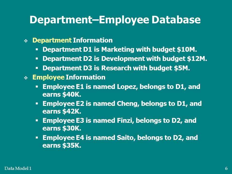 Data Model 16  Department Information  Department D1 is Marketing with budget $10M.