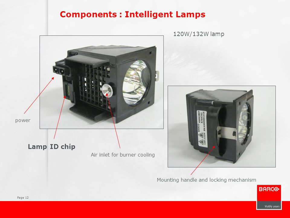 Page 12 Components : Intelligent Lamps Mounting handle and locking mechanism 120W/132W lamp Lamp ID chip Air inlet for burner cooling power