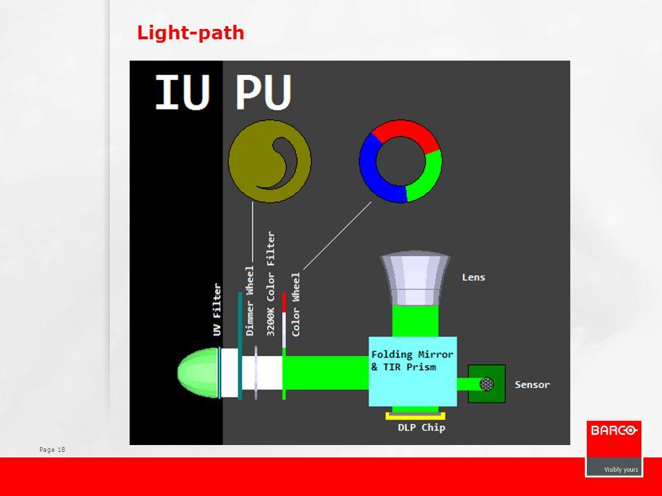 Page 18 Light-path