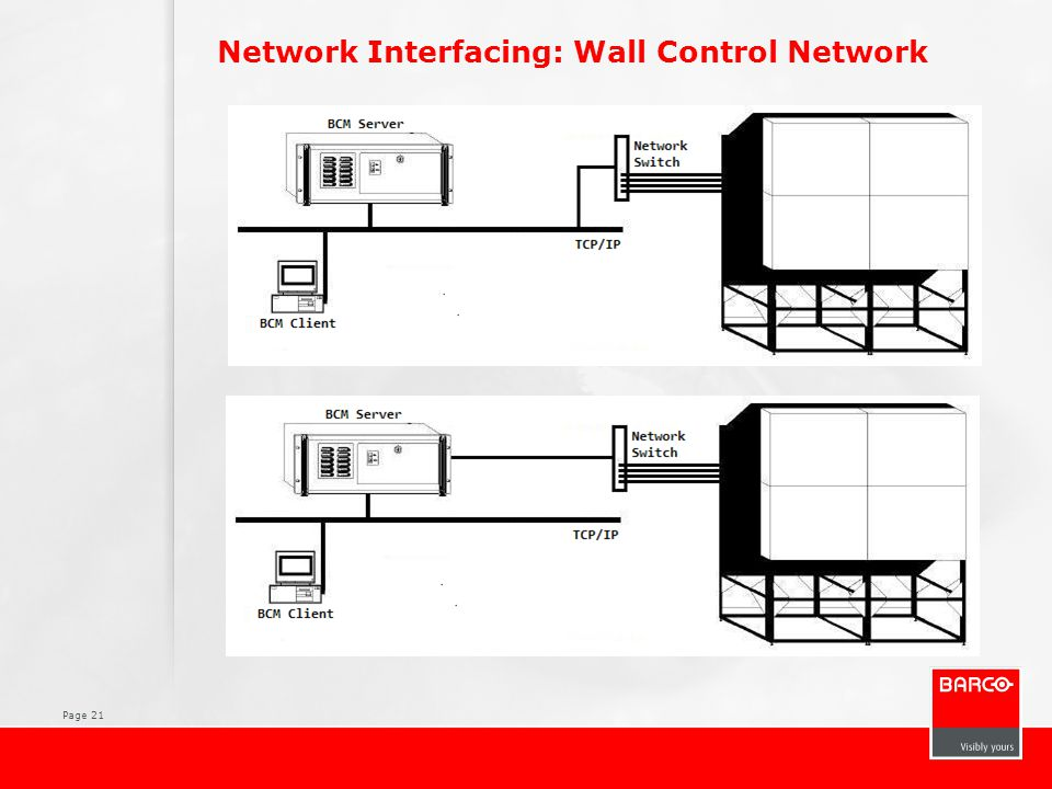 Page 21 Network Interfacing: Wall Control Network
