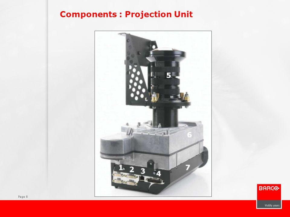 Page 8 Components : Projection Unit