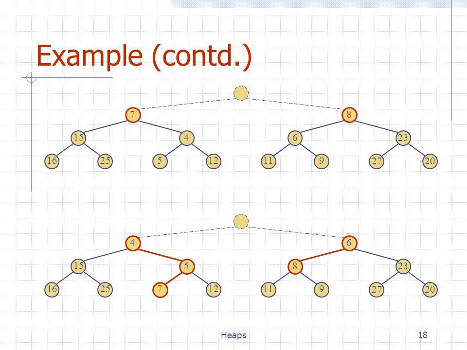 Heaps18 Example (contd.) 7 15 2516 4 125 8 6 911 23 2027 4 15 2516 5 12 7 6 8 911 23 2027