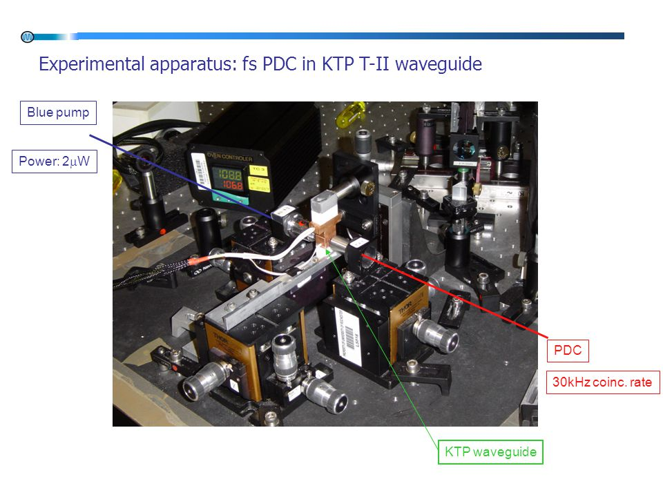 Experimental apparatus: fs PDC in KTP T-II waveguide KTP waveguide Blue pump Power: 2  W PDC 30kHz coinc.