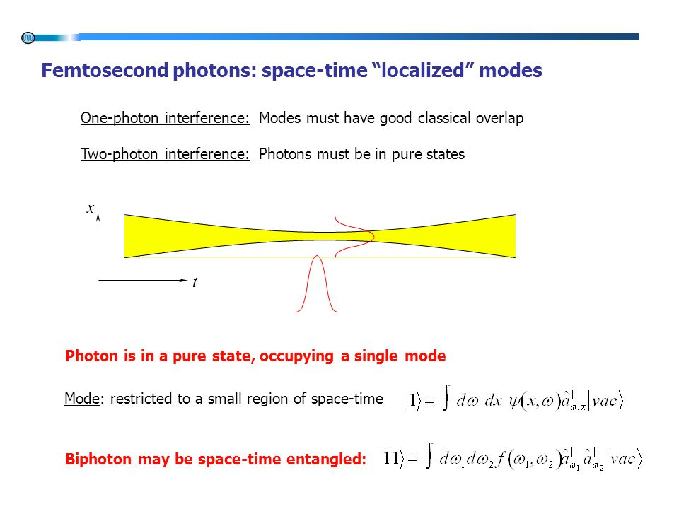 t x Photon is in a pure state, occupying a single mode Mode: restricted to a small region of space-time One-photon interference: Modes must have good classical overlap Two-photon interference: Photons must be in pure states Femtosecond photons: space-time localized modes Biphoton may be space-time entangled:
