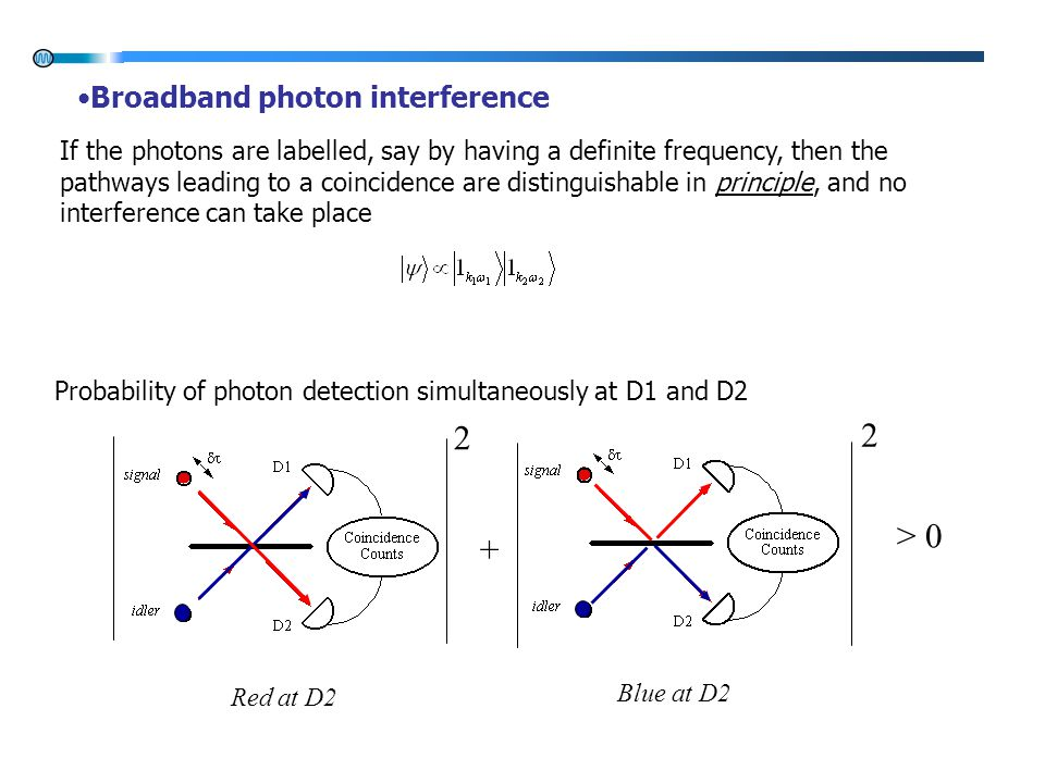 + 2 2 Red at D2 Blue at D2 > 0 If the photons are labelled, say by having a definite frequency, then the pathways leading to a coincidence are distinguishable in principle, and no interference can take place Probability of photon detection simultaneously at D1 and D2 Broadband photon interference