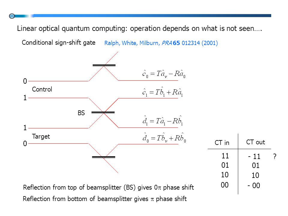 0 0 Reflection from top of beamsplitter (BS) gives 0  phase shift Ralph, White, Milburn, PRA 65 012314 (2001) Linear optical quantum computing: operation depends on what is not seen….