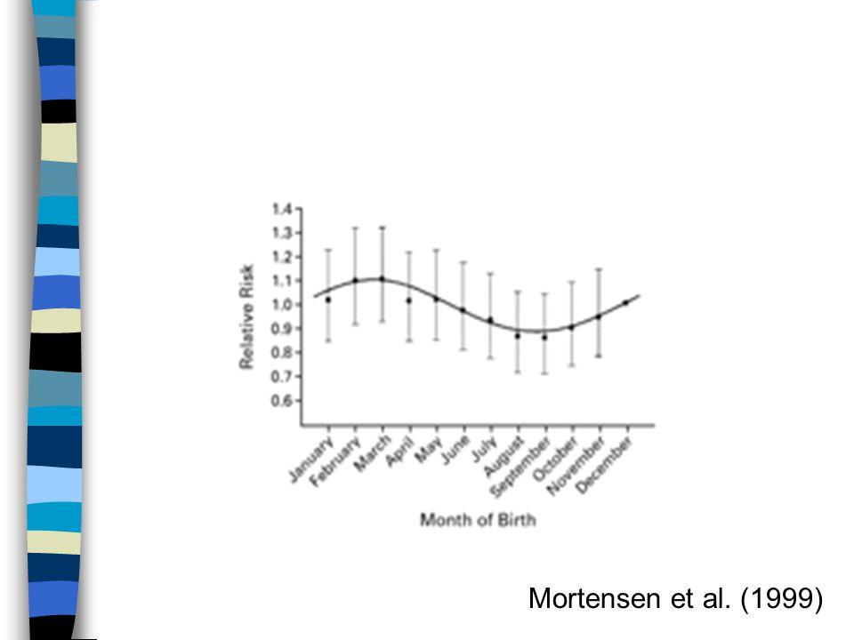 Schizophrenia n genetic predisposition (e.g.