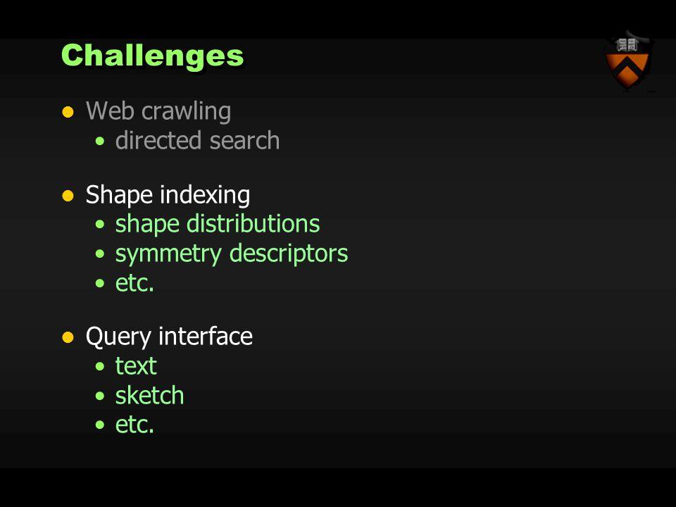 ChallengesChallenges Web crawling directed search Shape indexing shape distributions symmetry descriptors etc.