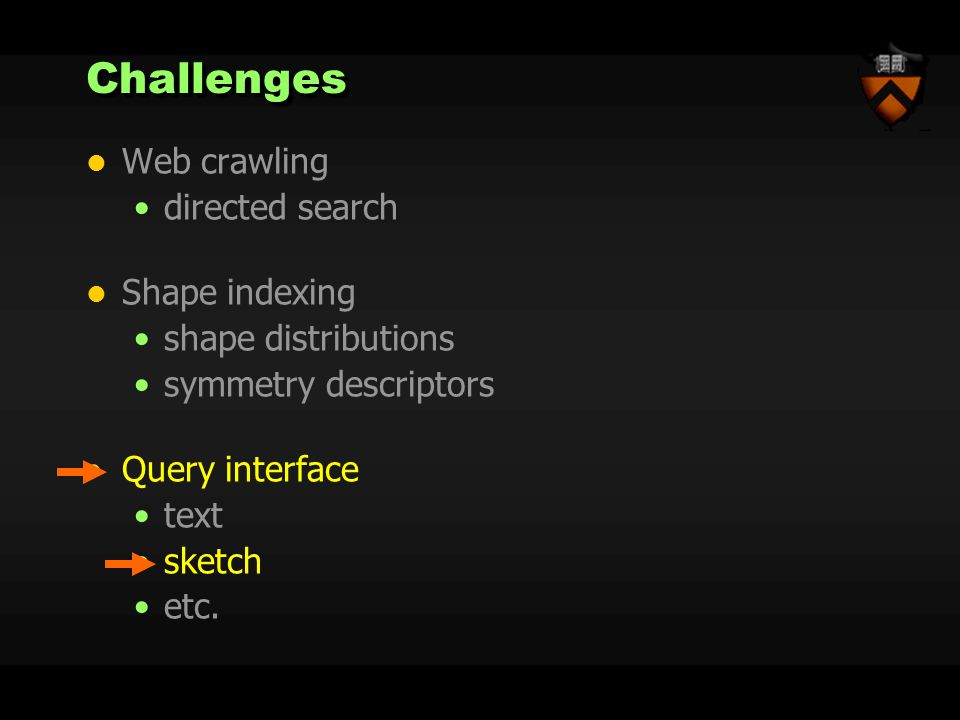 ChallengesChallenges Web crawling directed search Shape indexing shape distributions symmetry descriptors Query interface text sketch etc.