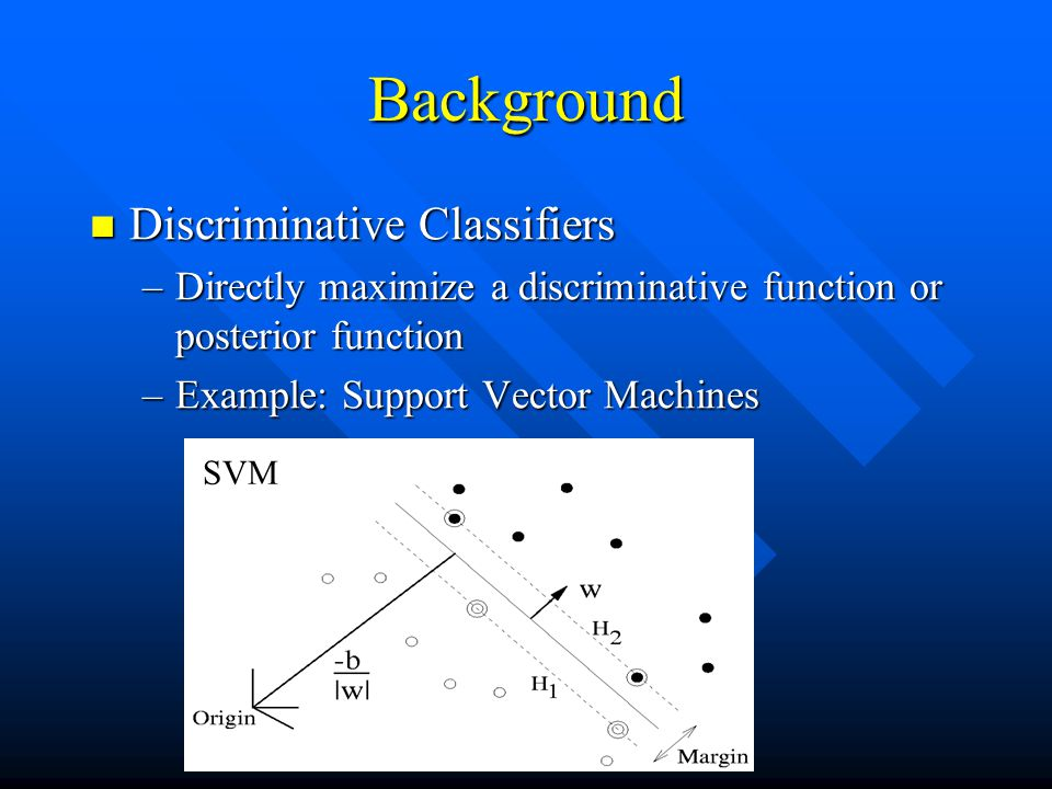 ICONIP 2005 Background Discriminative Classifiers Discriminative Classifiers –Directly maximize a discriminative function or posterior function –Example: Support Vector Machines SVM