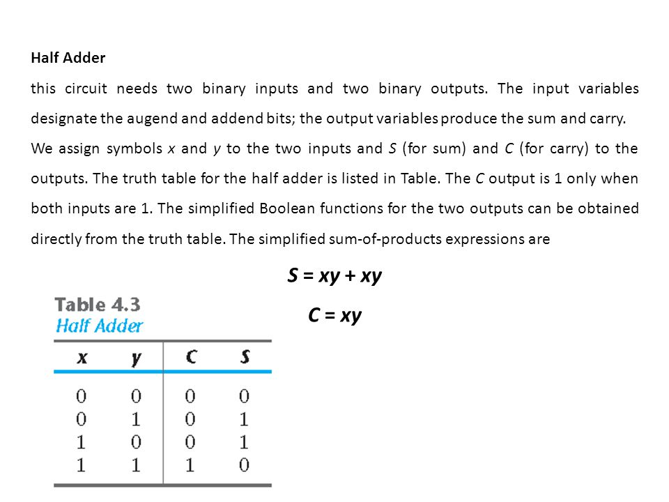 Half Adder this circuit needs two binary inputs and two binary outputs. The input variables designate the augend and addend bits; the output variables