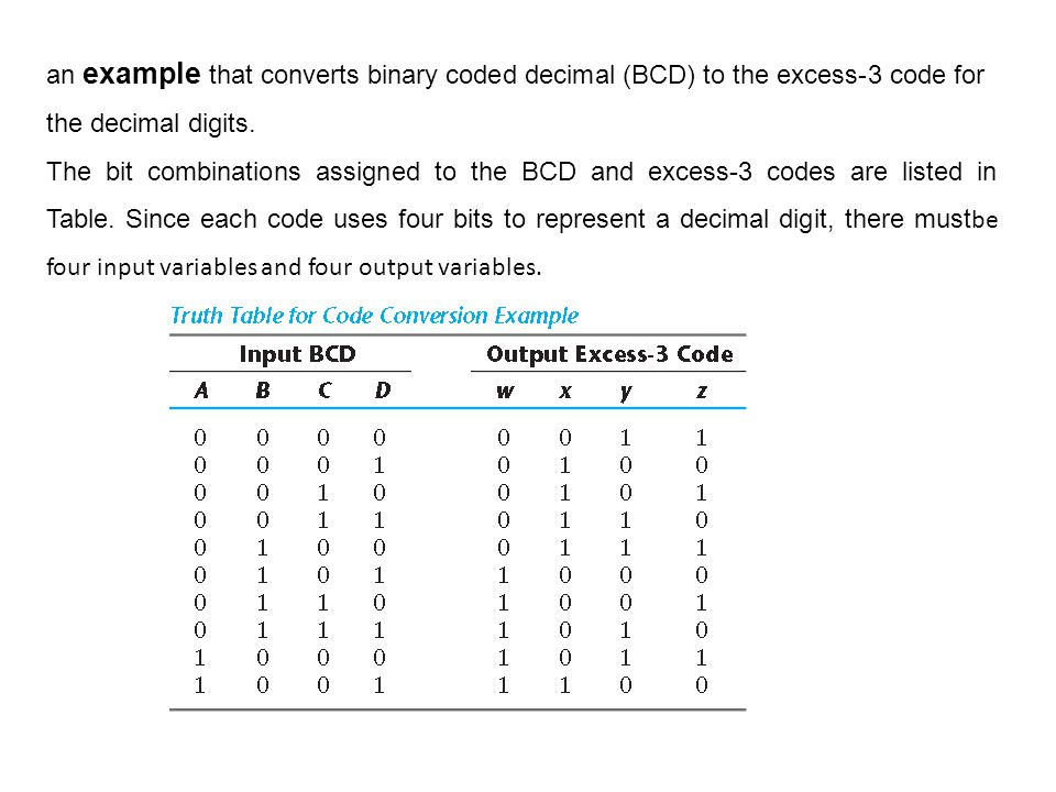 an example that converts binary coded decimal (BCD) to the excess-3 code for the decimal digits. The bit combinations assigned to the BCD and excess-3