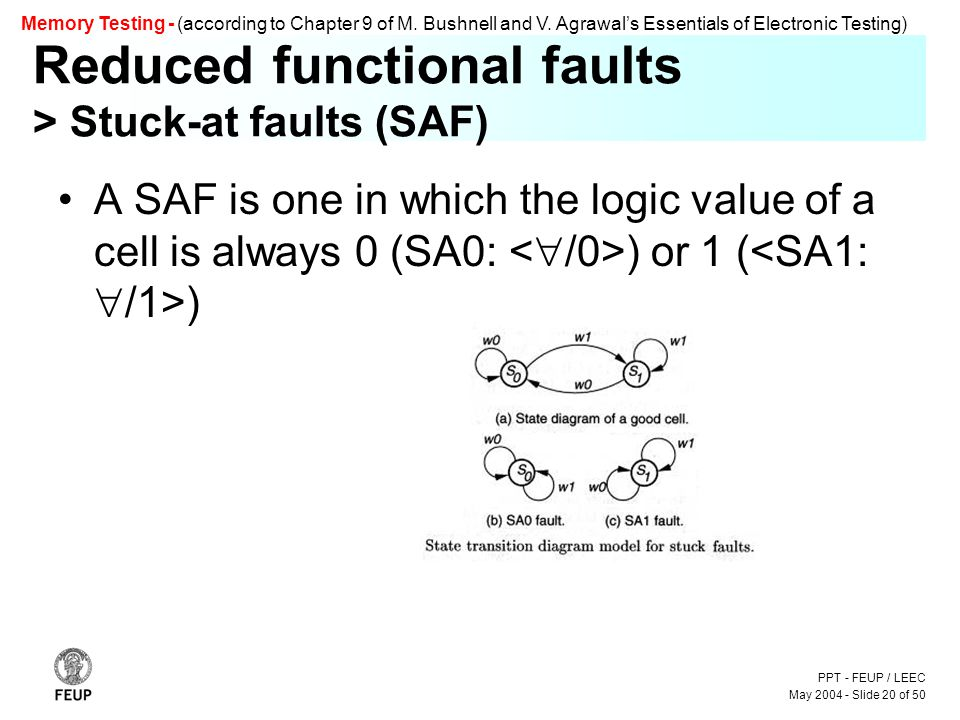 PPT - FEUP / LEEC May 2004 - Slide 20 of 50 Memory Testing - (according to Chapter 9 of M.