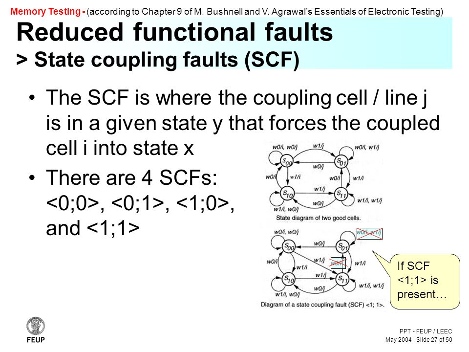 PPT - FEUP / LEEC May 2004 - Slide 27 of 50 Memory Testing - (according to Chapter 9 of M.