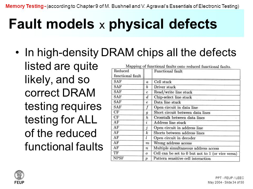 PPT - FEUP / LEEC May 2004 - Slide 34 of 50 Memory Testing - (according to Chapter 9 of M.
