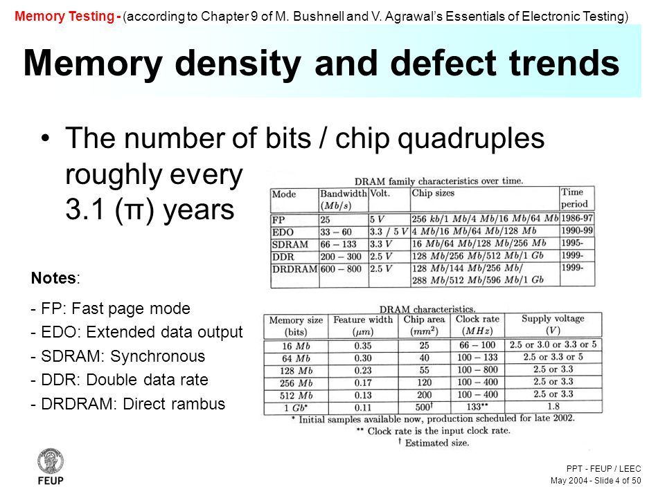 PPT - FEUP / LEEC May 2004 - Slide 4 of 50 Memory Testing - (according to Chapter 9 of M.