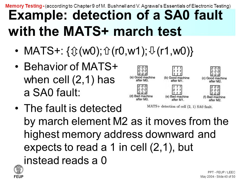 PPT - FEUP / LEEC May 2004 - Slide 40 of 50 Memory Testing - (according to Chapter 9 of M.
