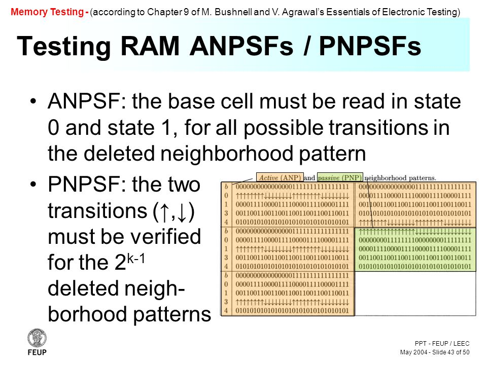 PPT - FEUP / LEEC May 2004 - Slide 43 of 50 Memory Testing - (according to Chapter 9 of M.