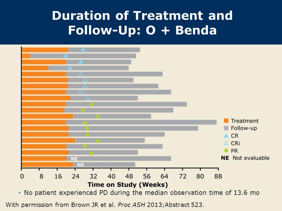 Select Adverse Events (AEs) Grade 3/4 AE O + FC (n = 21) O + Benda (n = 20) Any86%85% Neutropenia29%50% Febrile neutropenia19%10% Thrombocytopenia5%10% Anemia14%5% Infections19%5% Increased ALT/AST19%/10%5%/5% Tumor lysis syndrome (TLS)0%5% Brown JR et al.