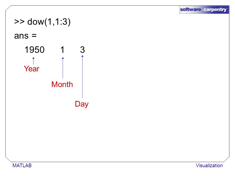 MATLABVisualization >> dow(1,1:3) ans = 1950 1 3 Year Day Month